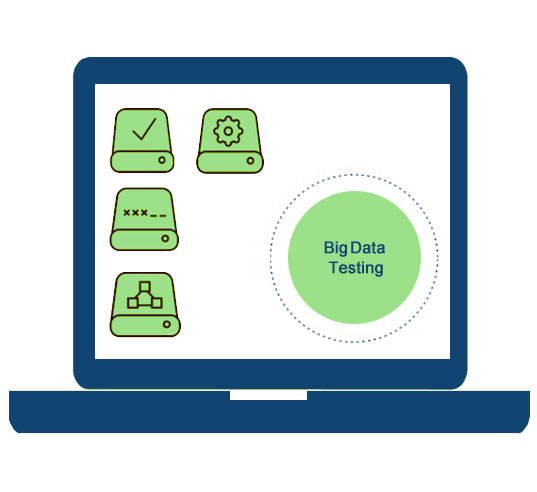 Big Data Testing Services W3Softech