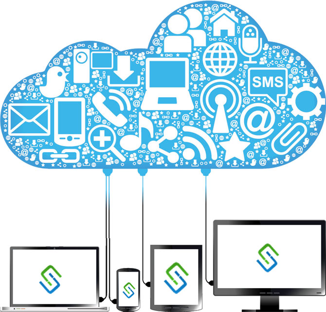 Cloud Testing Services W3Softech
