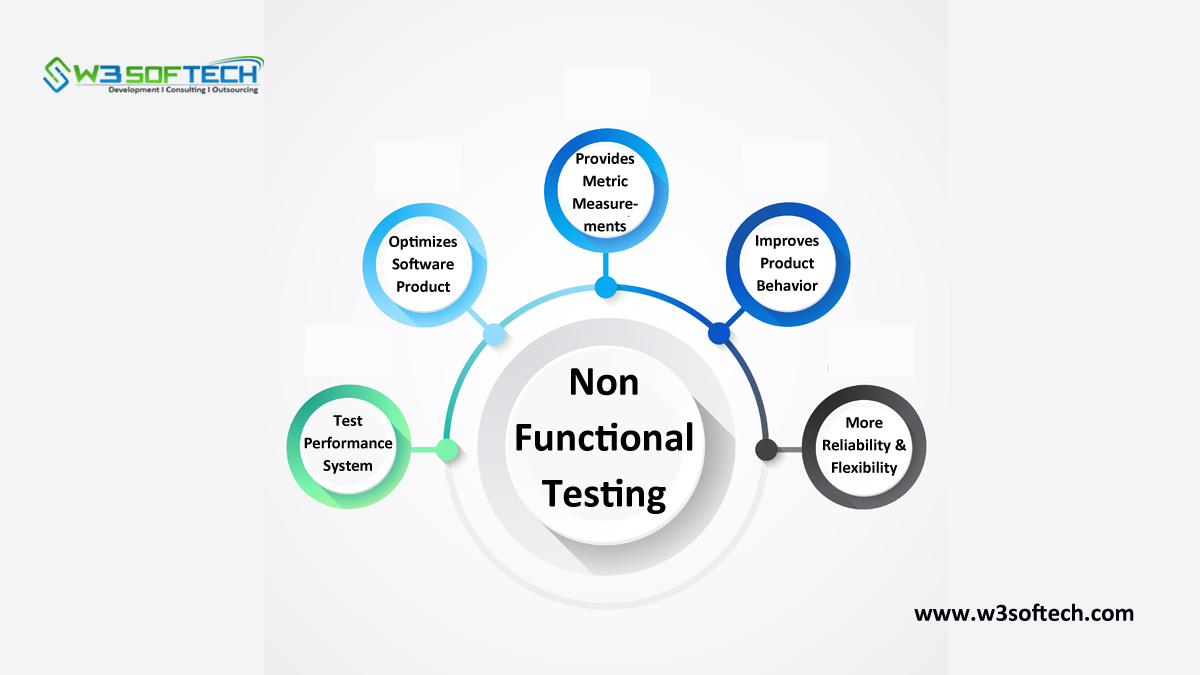 Non-Functional-Testing-Blog-W3Softech