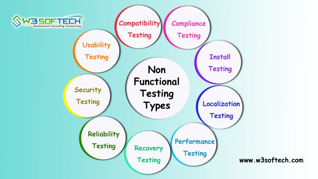 Non-Functional-Testing-Types-Blog-W3Softech