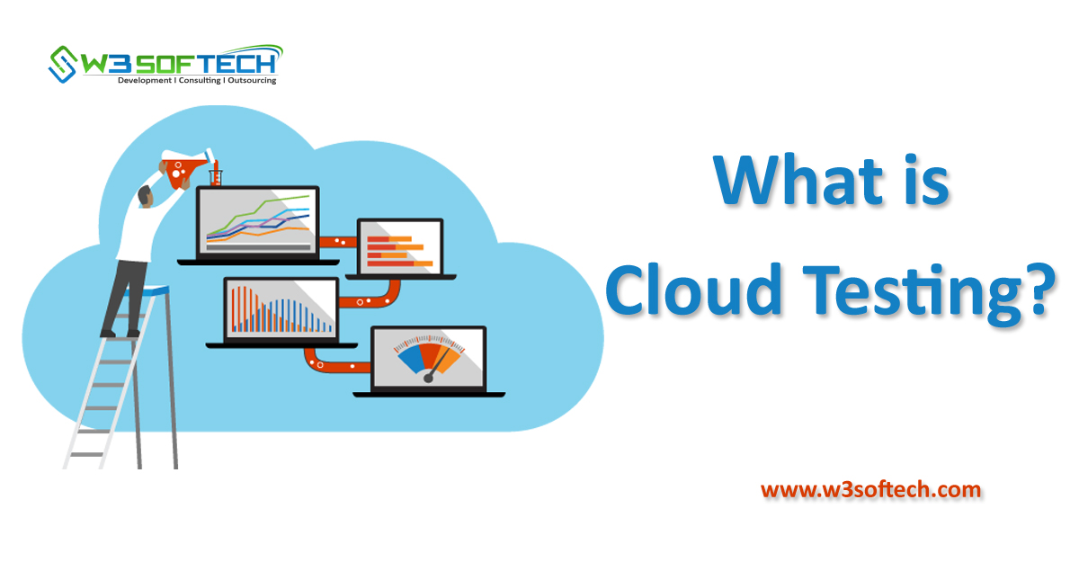 Cloud-Testing-Blog-W3Softech