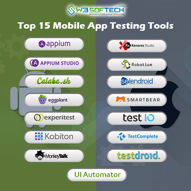 Best Mobile App Testing Tools - W3Softech