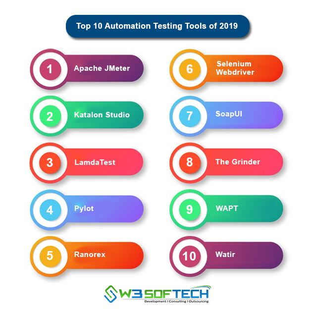 Top 10 Automation Testing Tools - W3Softech