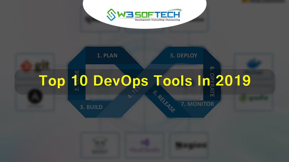 top-10-devops-tools-w3softech